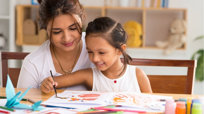 Teaching Self Regulation To Your Kids