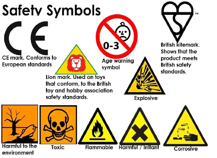 TOY SAFETY SYMBOLS